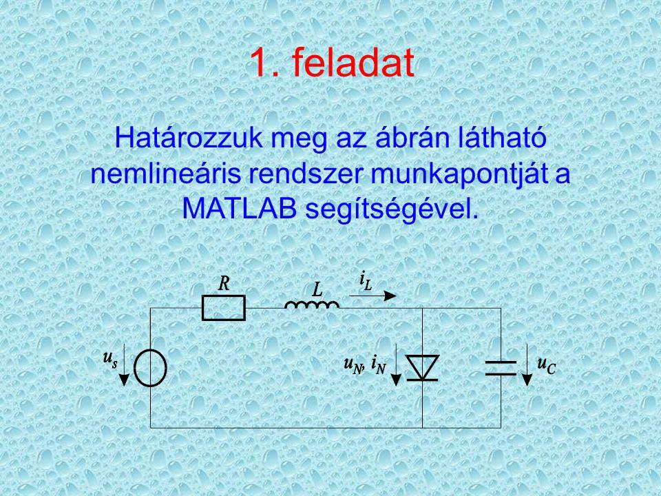 1. feladat Határozzuk meg az ábrán látható nemlineáris rendszer munkapontját a MATLAB segítségével.