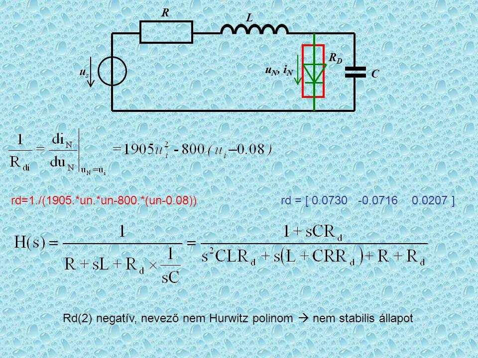RDRD u N, i N L usus C R rd=1./(1905.*un.*un-800.*(un-0.08))rd = [ 0.0730 -0.0716 0.0207 ] Rd(2) negatív, nevező nem Hurwitz polinom  nem stabilis állapot