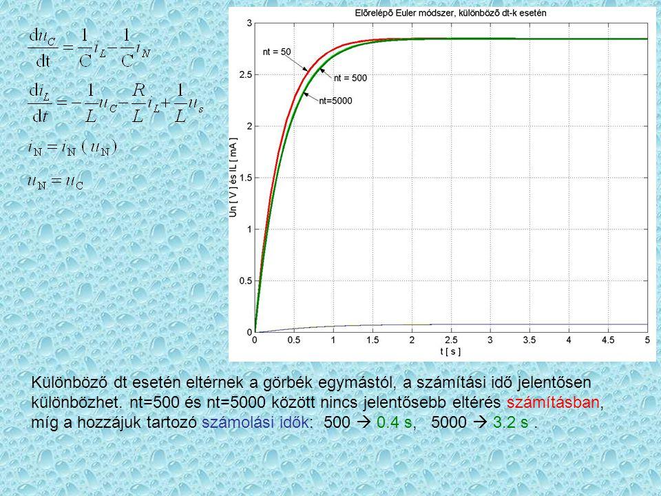 Különböző dt esetén eltérnek a görbék egymástól, a számítási idő jelentősen különbözhet. nt=500 és nt=5000 között nincs jelentősebb eltérés számításba