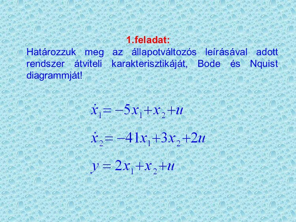 1.feladat: Határozzuk meg az állapotváltozós leírásával adott rendszer átviteli karakterisztikáját, Bode és Nquist diagrammját!