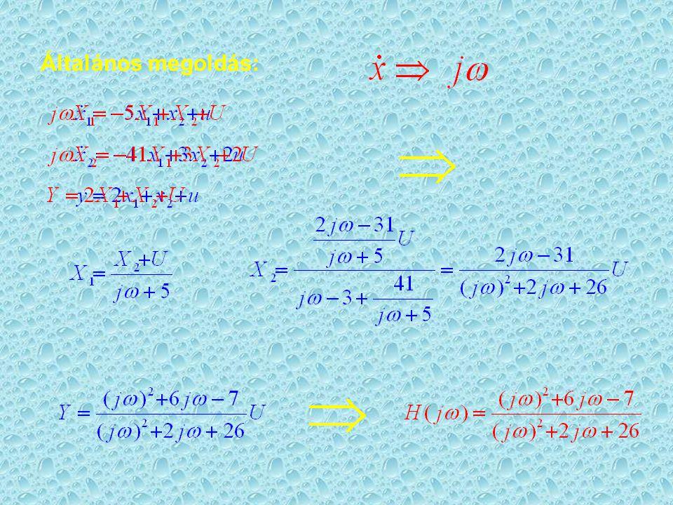 Matlabos megoldás a=[-5 1; -41 3] b=[1;2] c=[2 1] d=1 [sz,nev]=ss2tf(a,b,c,d) sz= 1 6 -7 nev = 1 2 26