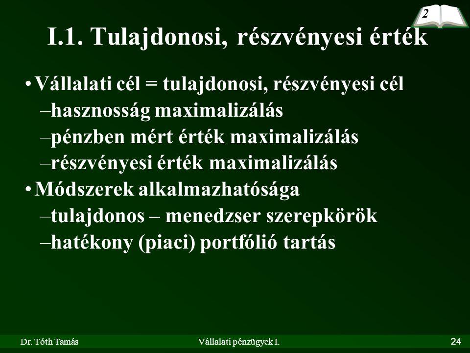 Dr. Tóth TamásVállalati pénzügyek I.24 I.1. Tulajdonosi, részvényesi érték 2 Vállalati cél = tulajdonosi, részvényesi cél –hasznosság maximalizálás –p