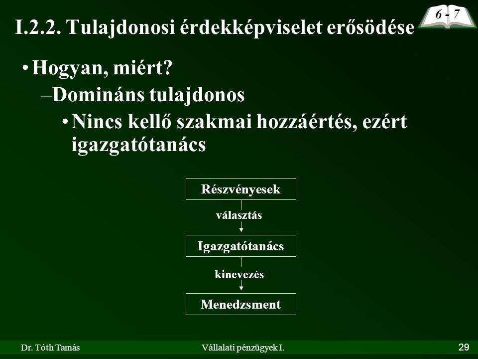 Dr.Tóth TamásVállalati pénzügyek I.29 I.2.2. Tulajdonosi érdekképviselet erősödése Hogyan, miért.