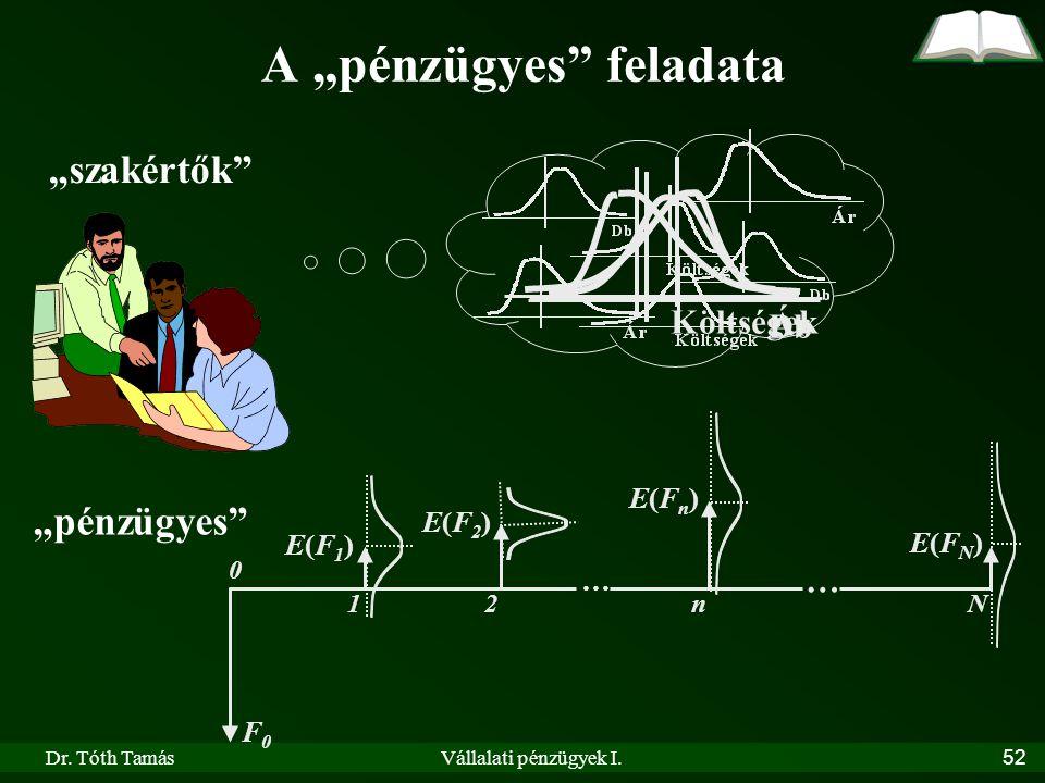 """Dr. Tóth TamásVállalati pénzügyek I.52 DbKöltségekÁr """"szakértők"""" """"pénzügyes"""" E(F1)E(F1) E(F2)E(F2) E(Fn)E(Fn) E(FN)E(FN) F0F0 … … Nn21 0 A """"pénzügyes"""""""