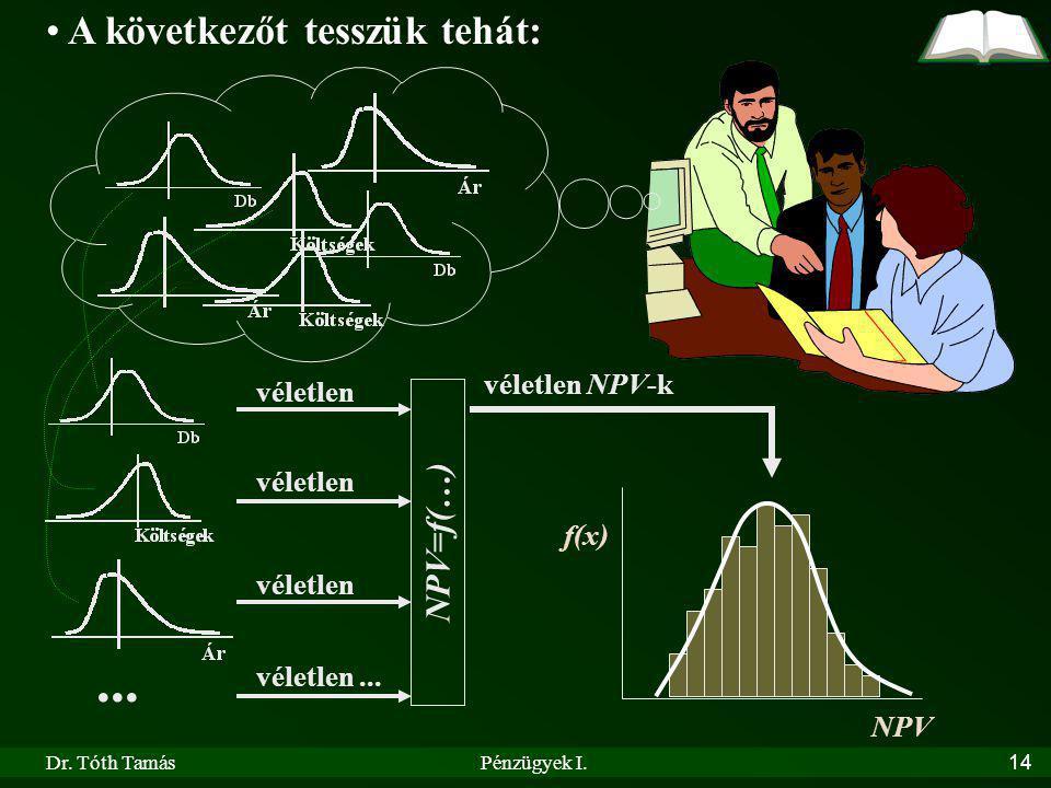 Dr.Tóth TamásPénzügyek I.14 A következőt tesszük tehát: NPV=f(…)...