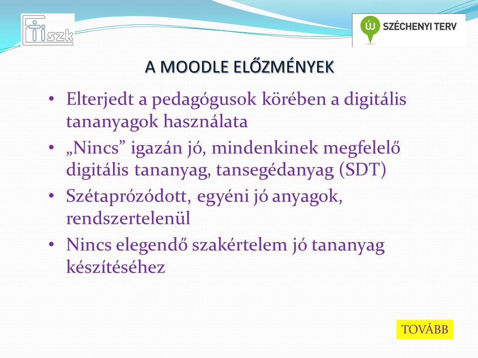 """A MOODLE ELŐZMÉNYEK Elterjedt a pedagógusok körében a digitális tananyagok használata """"Nincs igazán jó, mindenkinek megfelelő digitális tananyag, tansegédanyag (SDT) Szétaprózódott, egyéni jó anyagok, rendszertelenül Nincs elegendő szakértelem jó tananyag készítéséhez"""