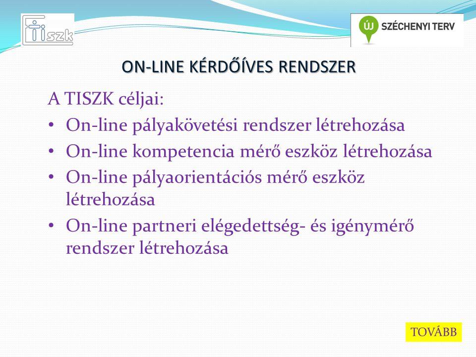 ON-LINE KÉRDŐÍVES RENDSZER A TISZK céljai: On-line pályakövetési rendszer létrehozása On-line kompetencia mérő eszköz létrehozása On-line pályaorientációs mérő eszköz létrehozása On-line partneri elégedettség- és igénymérő rendszer létrehozása