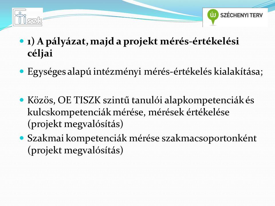 Közös nyomonkövetési rendszer működtetése (projekt megvalósítás + fenntartás) Utókövetési-, pályakövetési rendszer működtetése (projekt megvalósítás + fenntartás) 1) A pályázat, majd a projekt mérés-értékelési céljai