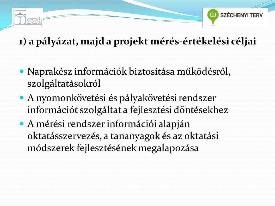 Naprakész információk biztosítása működésről, szolgáltatásokról A nyomonkövetési és pályakövetési rendszer információt szolgáltat a fejlesztési döntésekhez A mérési rendszer információi alapján oktatásszervezés, a tananyagok és az oktatási módszerek fejlesztésének megalapozása 1) a pályázat, majd a projekt mérés-értékelési céljai