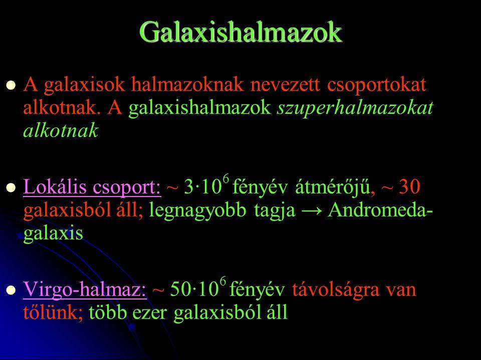 Galaxishalmazok A galaxisok halmazoknak nevezett csoportokat alkotnak. A galaxishalmazok szuperhalmazokat alkotnak Lokális csoport: ~ 3·10 6 fényév át