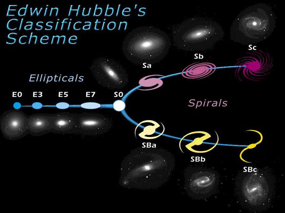 Csillaghalmazok III.