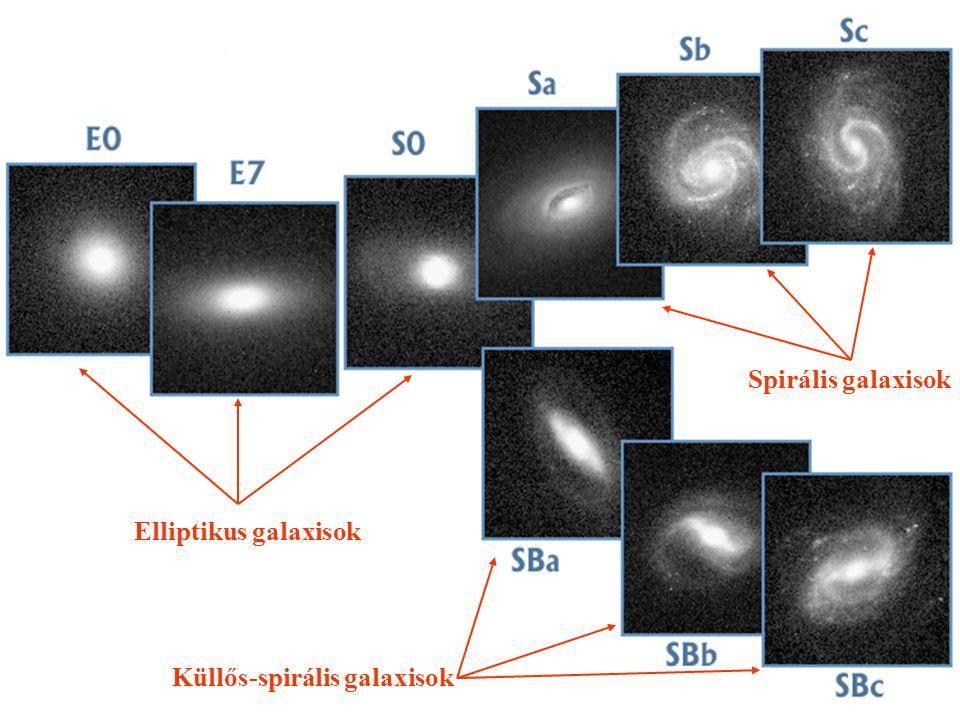 Elliptikus galaxisok Spirális galaxisok Küllős-spirális galaxisok