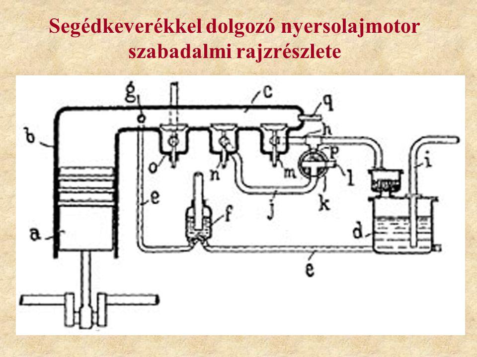 Segédkeverékkel dolgozó nyersolajmotor szabadalmi rajzrészlete