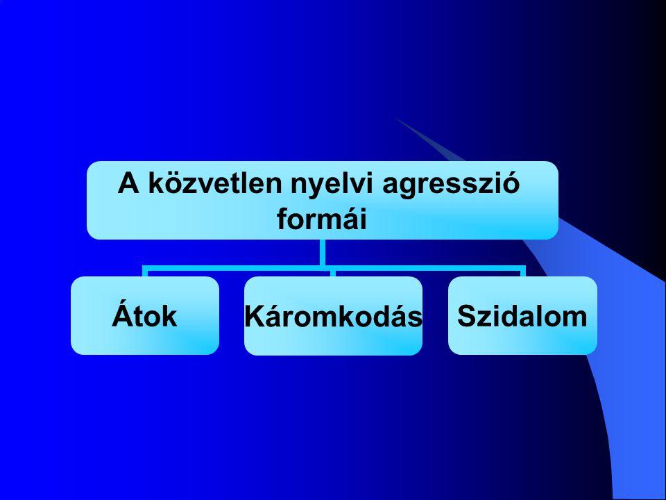 A közvetlen nyelvi agresszió formái ÁtokKáromkodásSzidalom