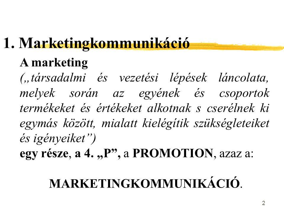 113 FOGALOM MAGYARÁZAT  Point of Sales / POS / Advertising: reklámozás az eladás helyén = eladáshelyi reklám = bolti reklám  Point of Purchase / POP / Advertising: reklámozás a vásárlás helyén = vásárláshelyi reklám = bolti reklám  Point of Purchase Promotion: ösztönzés az eladás helyén  Point of Purchase Display: bolti árubemutatás  Display: csomagolt áruk bemutatására és elhelyezésére alkalmas állvány, doboz stb