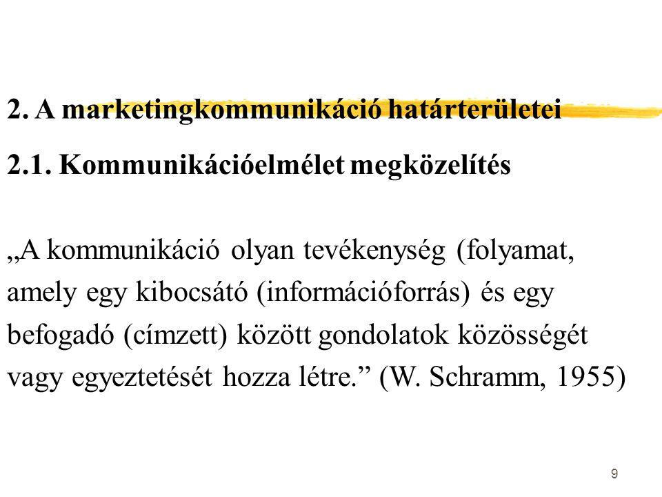 10 A kommunikációs alapmodell Kibocsátó Üzenet CsatornaBefogadó Kódolás Elkülönültség foka szerint: primer forma (pl.