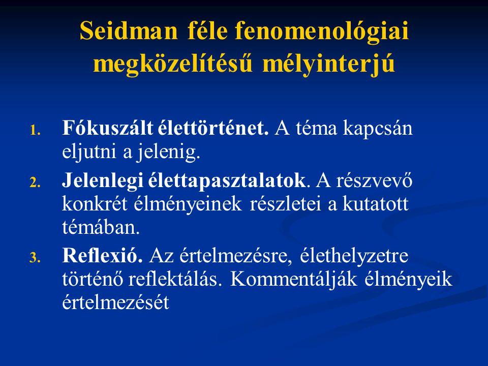 Seidman féle fenomenológiai megközelítésű mélyinterjú 1.
