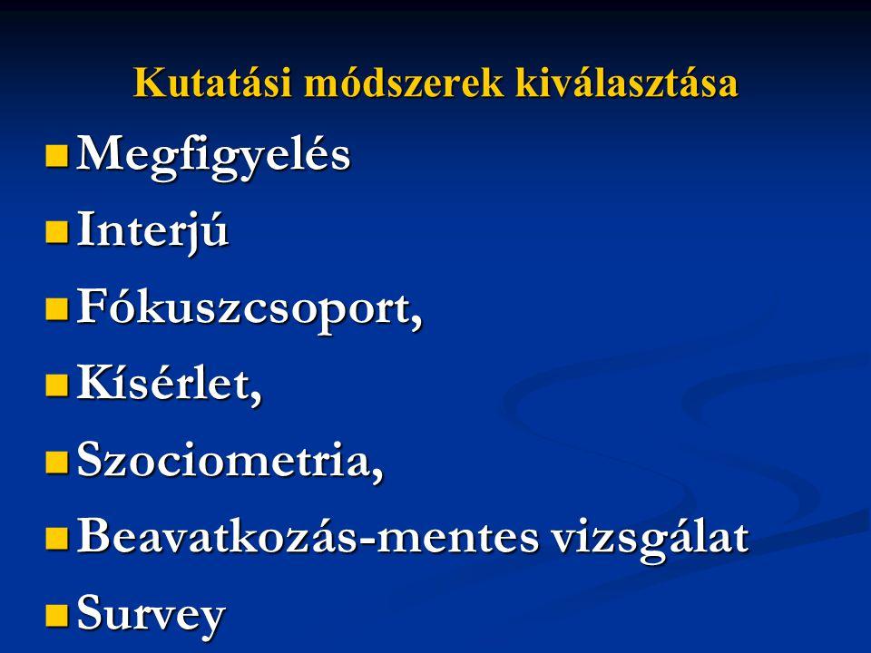 Kutatási módszerek kiválasztása Megfigyelés Megfigyelés Interjú Interjú Fókuszcsoport, Fókuszcsoport, Kísérlet, Kísérlet, Szociometria, Szociometria,