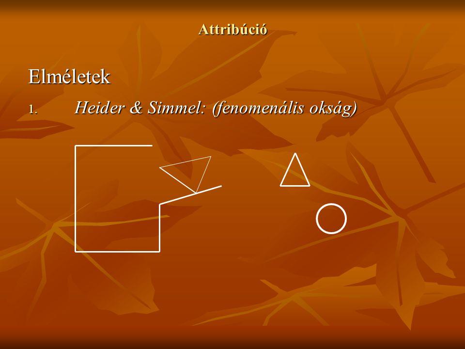 Attribúció Elméletek 1. Heider & Simmel: (fenomenális okság)