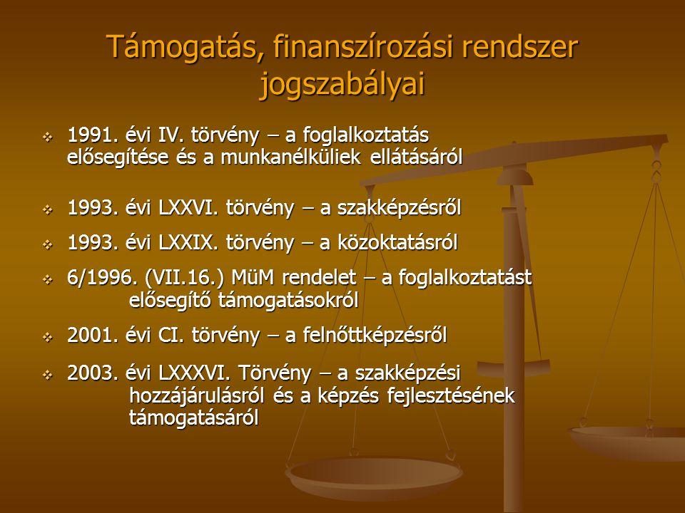Támogatás, finanszírozási rendszer jogszabályai  1991. évi IV. törvény – a foglalkoztatás elősegítése és a munkanélküliek ellátásáról  1993. évi LXX