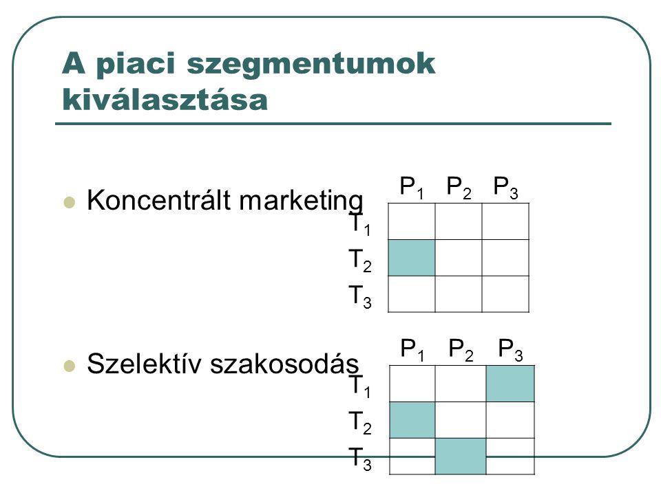 A piaci szegmentumok kiválasztása Koncentrált marketing Szelektív szakosodás P1P1 P2P2 P3P3 T1T1 T2T2 T3T3 P1P1 P2P2 P3P3 T1T1 T2T2 T3T3