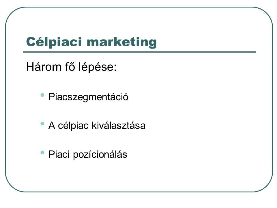 A piacszegmentáció szintjei Tömegmarketing Szegmentációs marketing Szegletmarketing Lokális marketing Egyéni marketing Személyes marketing