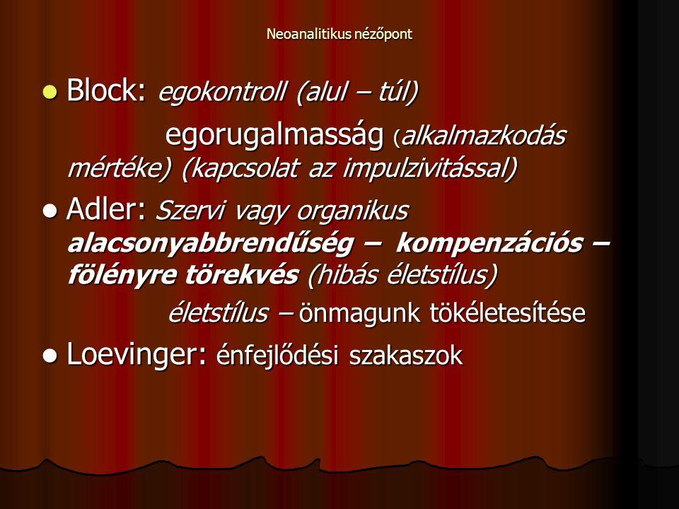 Neoanalitikus nézőpont Block: egokontroll (alul – túl) Block: egokontroll (alul – túl) egorugalmasság ( alkalmazkodás mértéke) (kapcsolat az impulzivitással) egorugalmasság ( alkalmazkodás mértéke) (kapcsolat az impulzivitással) Adler: Szervi vagy organikus alacsonyabbrendűség – kompenzációs – fölényre törekvés (hibás életstílus) Adler: Szervi vagy organikus alacsonyabbrendűség – kompenzációs – fölényre törekvés (hibás életstílus) életstílus – önmagunk tökéletesítése életstílus – önmagunk tökéletesítése Loevinger: énfejlődési szakaszok Loevinger: énfejlődési szakaszok
