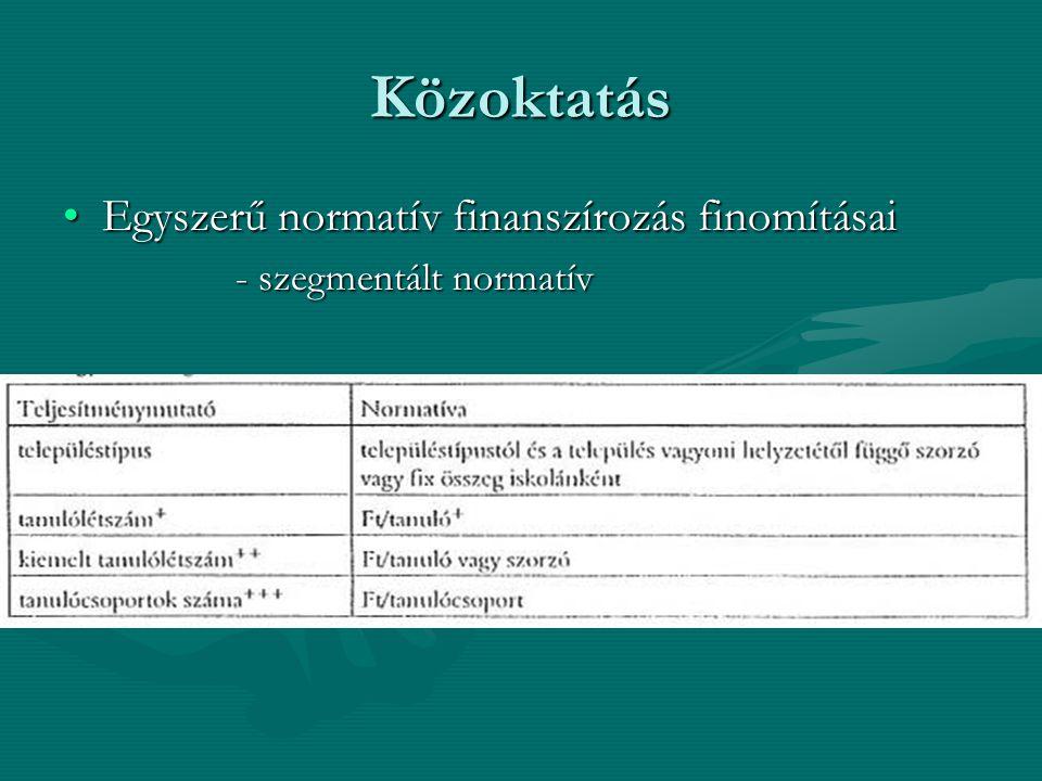 Közoktatás Egyszerű normatív finanszírozás finomításaiEgyszerű normatív finanszírozás finomításai - szegmentált normatív - szegmentált normatív