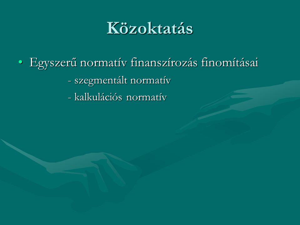 Közoktatás Egyszerű normatív finanszírozás finomításai - szegmentált normatív - kalkulációs normatív