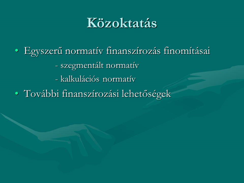 Közoktatás Egyszerű normatív finanszírozás finomításaiEgyszerű normatív finanszírozás finomításai - szegmentált normatív - szegmentált normatív - kalkulációs normatív - kalkulációs normatív További finanszírozási lehetőségekTovábbi finanszírozási lehetőségek