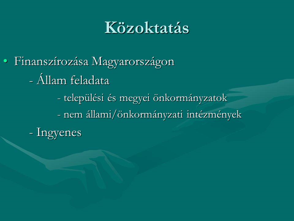 Közoktatás Finanszírozása MagyarországonFinanszírozása Magyarországon - Állam feladata - Állam feladata - települési és megyei önkormányzatok - települési és megyei önkormányzatok - nem állami/önkormányzati intézmények - nem állami/önkormányzati intézmények - Ingyenes - Ingyenes