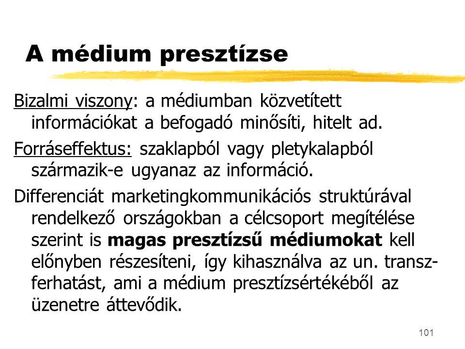101 A médium presztízse Bizalmi viszony: a médiumban közvetített információkat a befogadó minősíti, hitelt ad. Forráseffektus: szaklapból vagy pletyka