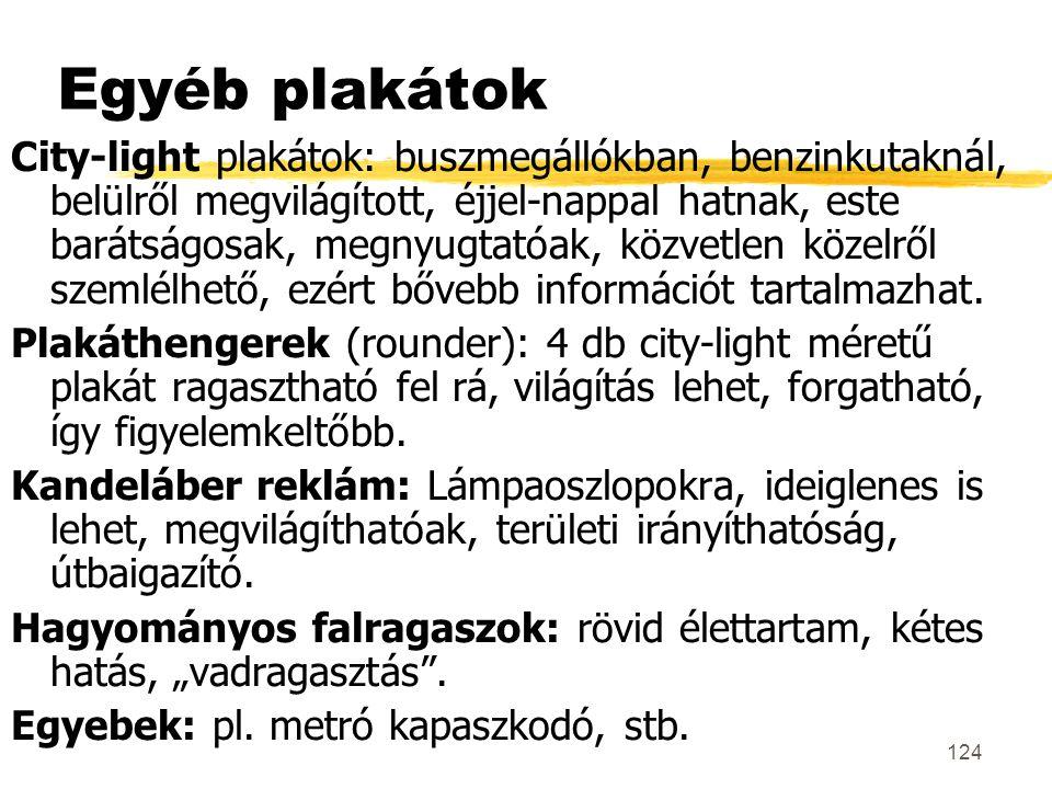 124 Egyéb plakátok City-light plakátok: buszmegállókban, benzinkutaknál, belülről megvilágított, éjjel-nappal hatnak, este barátságosak, megnyugtatóak