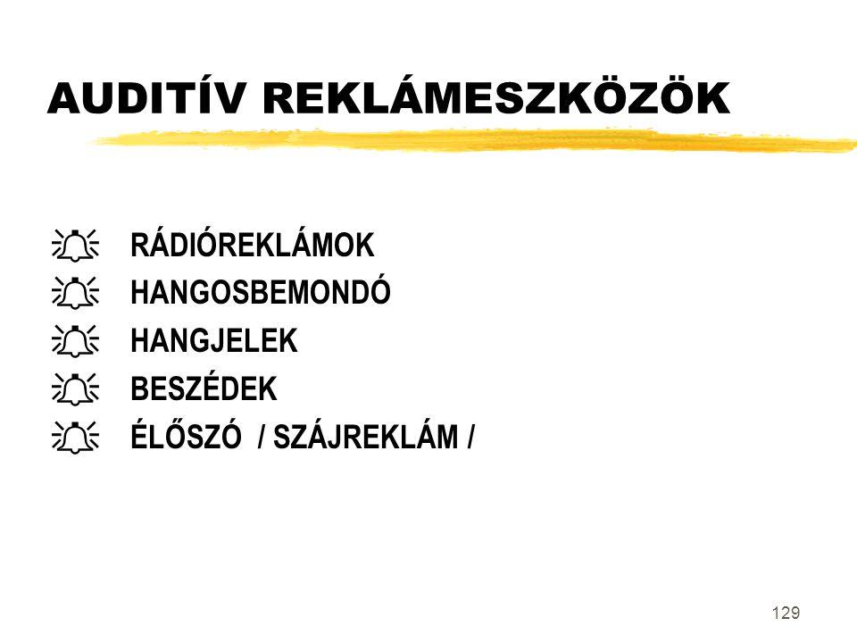129 AUDITÍV REKLÁMESZKÖZÖK  RÁDIÓREKLÁMOK  HANGOSBEMONDÓ  HANGJELEK  BESZÉDEK  ÉLŐSZÓ / SZÁJREKLÁM /