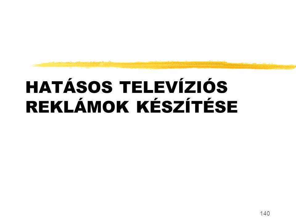 140 HATÁSOS TELEVÍZIÓS REKLÁMOK KÉSZÍTÉSE