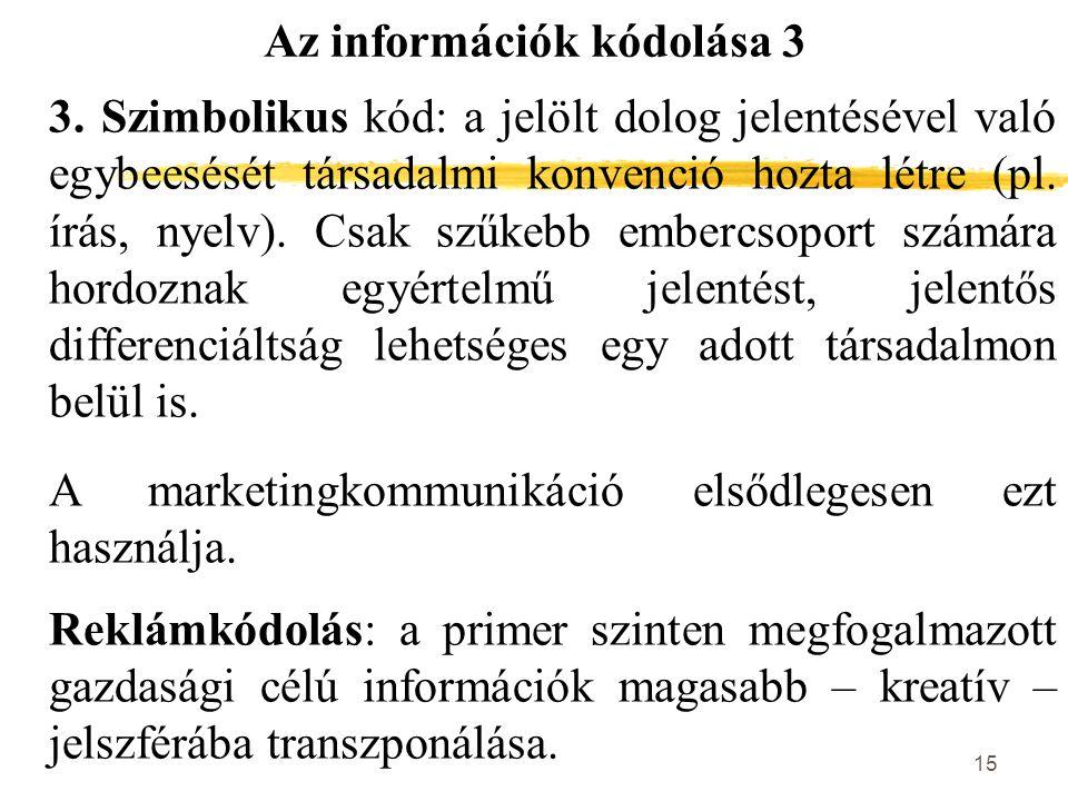 15 3. Szimbolikus kód: a jelölt dolog jelentésével való egybeesését társadalmi konvenció hozta létre (pl. írás, nyelv). Csak szűkebb embercsoport szám