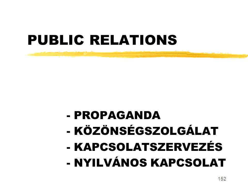 152 PUBLIC RELATIONS - PROPAGANDA - KÖZÖNSÉGSZOLGÁLAT - KAPCSOLATSZERVEZÉS - NYILVÁNOS KAPCSOLAT