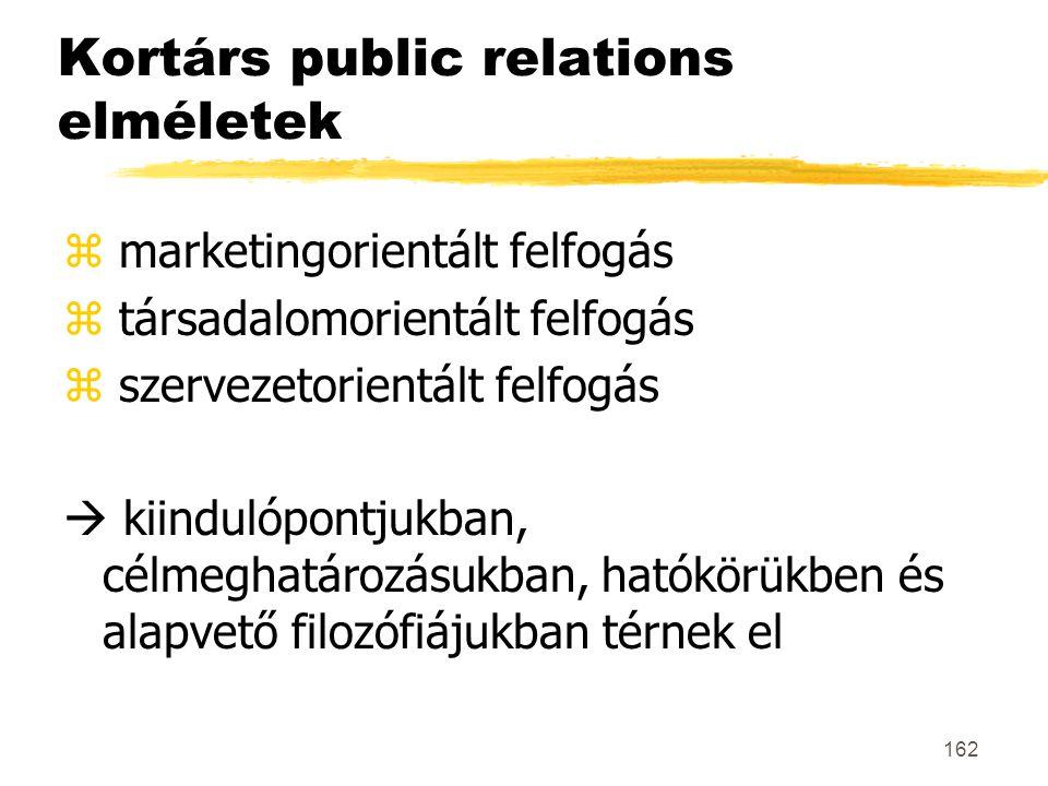 162 Kortárs public relations elméletek z marketingorientált felfogás z társadalomorientált felfogás z szervezetorientált felfogás  kiindulópontjukban