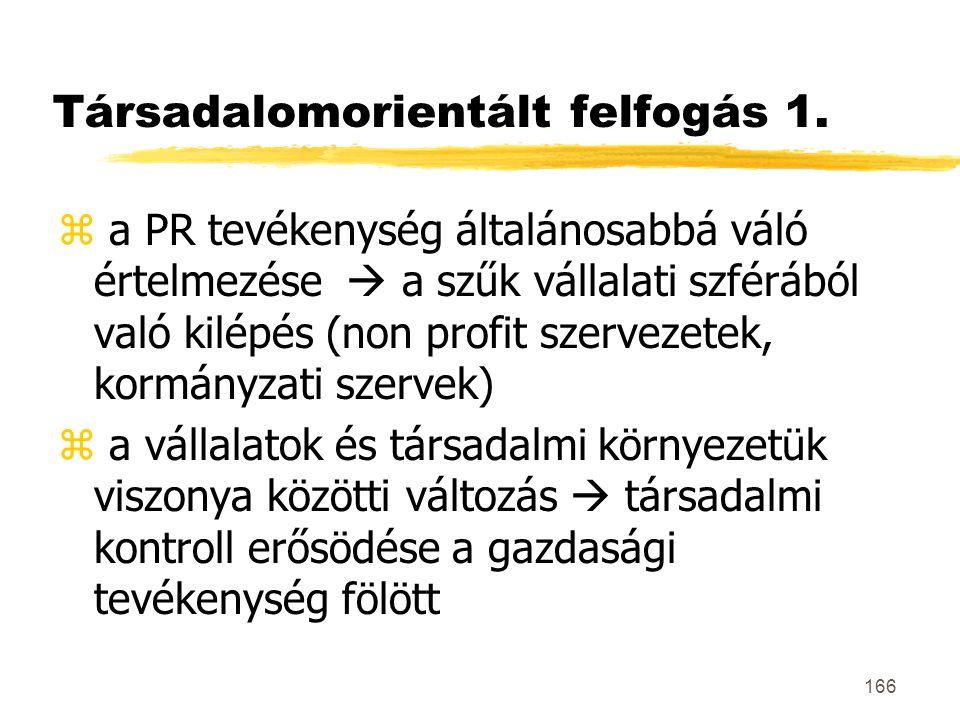 166 Társadalomorientált felfogás 1. z a PR tevékenység általánosabbá váló értelmezése  a szűk vállalati szférából való kilépés (non profit szervezete