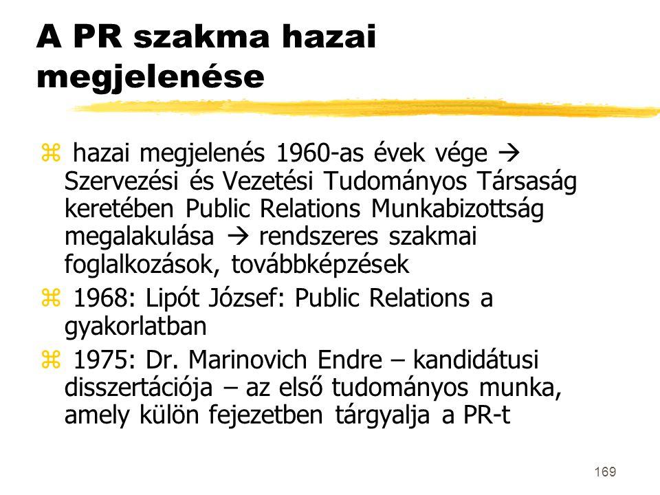 169 A PR szakma hazai megjelenése z hazai megjelenés 1960-as évek vége  Szervezési és Vezetési Tudományos Társaság keretében Public Relations Munkabi