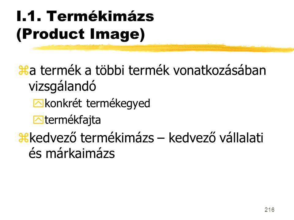 216 I.1. Termékimázs (Product Image) za termék a többi termék vonatkozásában vizsgálandó ykonkrét termékegyed ytermékfajta zkedvező termékimázs – kedv