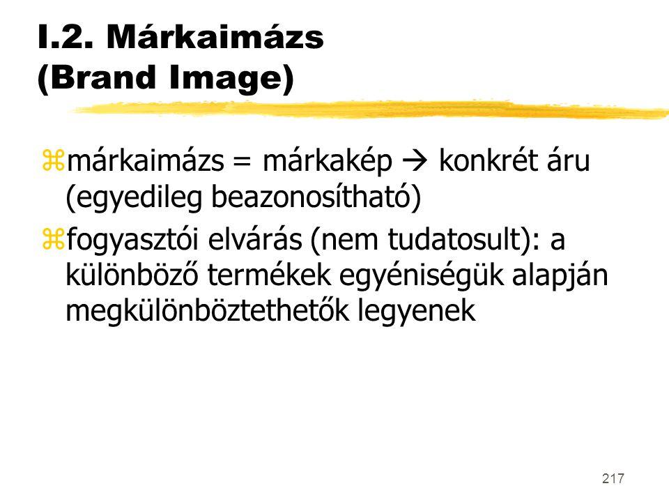 217 I.2. Márkaimázs (Brand Image) zmárkaimázs = márkakép  konkrét áru (egyedileg beazonosítható) zfogyasztói elvárás (nem tudatosult): a különböző te