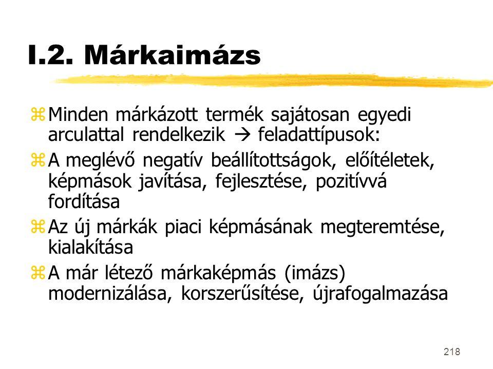 218 I.2. Márkaimázs zMinden márkázott termék sajátosan egyedi arculattal rendelkezik  feladattípusok: zA meglévő negatív beállítottságok, előítéletek