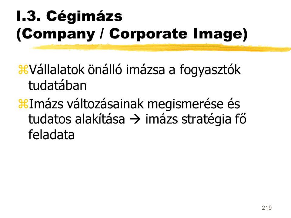 219 I.3. Cégimázs (Company / Corporate Image) zVállalatok önálló imázsa a fogyasztók tudatában zImázs változásainak megismerése és tudatos alakítása 