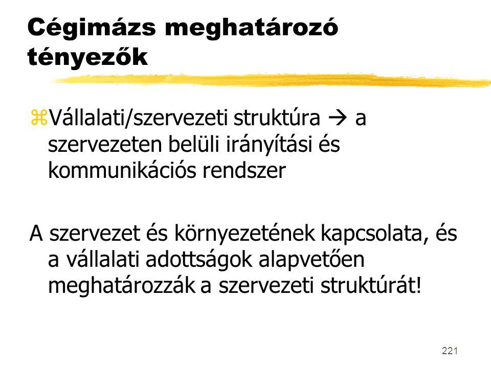 221 Cégimázs meghatározó tényezők zVállalati/szervezeti struktúra  a szervezeten belüli irányítási és kommunikációs rendszer A szervezet és környezet