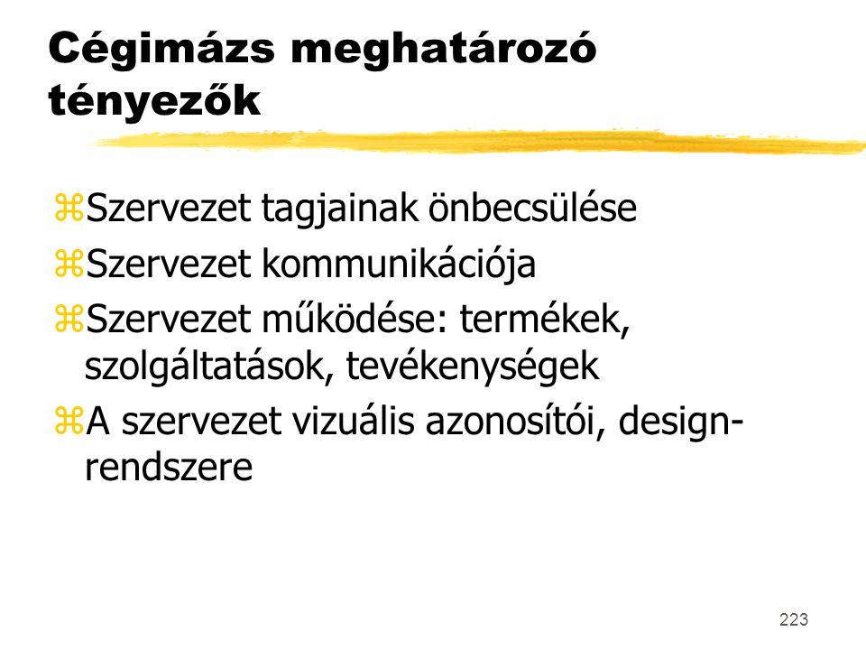 223 Cégimázs meghatározó tényezők zSzervezet tagjainak önbecsülése zSzervezet kommunikációja zSzervezet működése: termékek, szolgáltatások, tevékenysé
