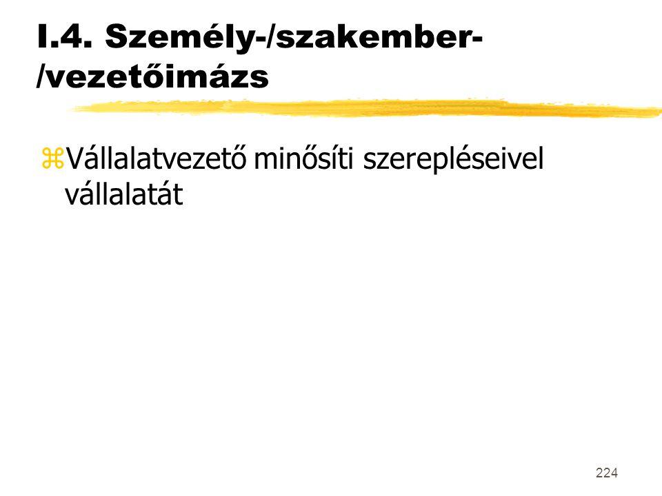 224 I.4. Személy-/szakember- /vezetőimázs zVállalatvezető minősíti szerepléseivel vállalatát