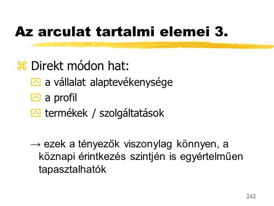 242 Az arculat tartalmi elemei 3. z Direkt módon hat: y a vállalat alaptevékenysége y a profil y termékek / szolgáltatások → ezek a tényezők viszonyla