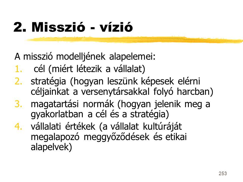 253 2. Misszió - vízió A misszió modelljének alapelemei: 1. cél (miért létezik a vállalat) 2.stratégia (hogyan leszünk képesek elérni céljainkat a ver