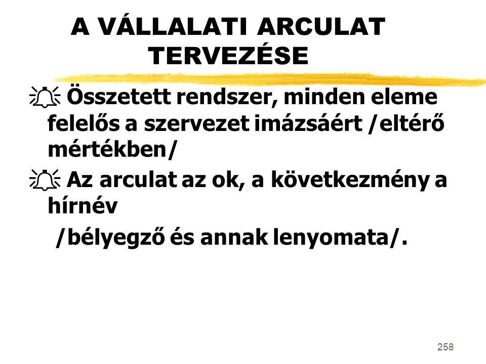 258 A VÁLLALATI ARCULAT TERVEZÉSE  Összetett rendszer, minden eleme felelős a szervezet imázsáért /eltérő mértékben/  Az arculat az ok, a következmé